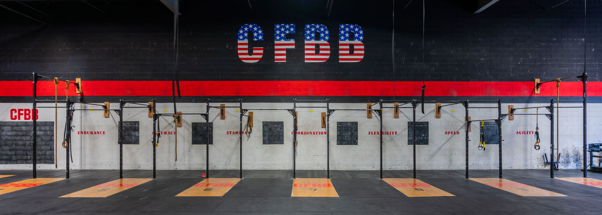 Finding The Best Gyms Near Me In East Brunswick